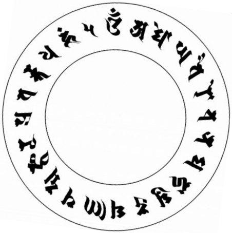 Buddhism, Its Elemental my dear Watson….Part VI, TheMantra
